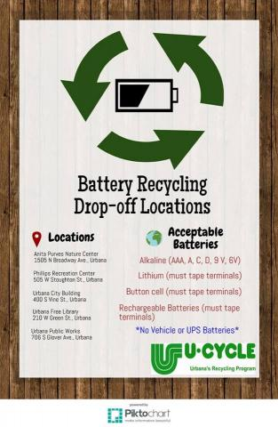 Battery Recycling Poster